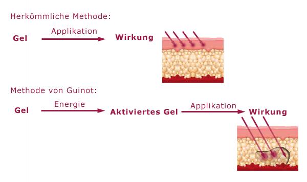 hydradermie_allgemein_3